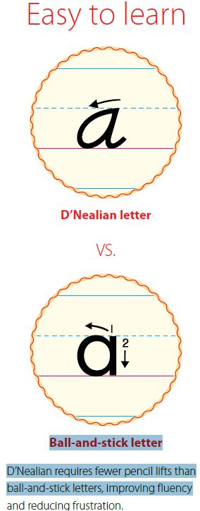 dnealian-letter-formation-image.jpg